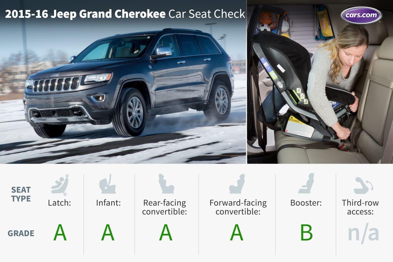 car seat check cars.com